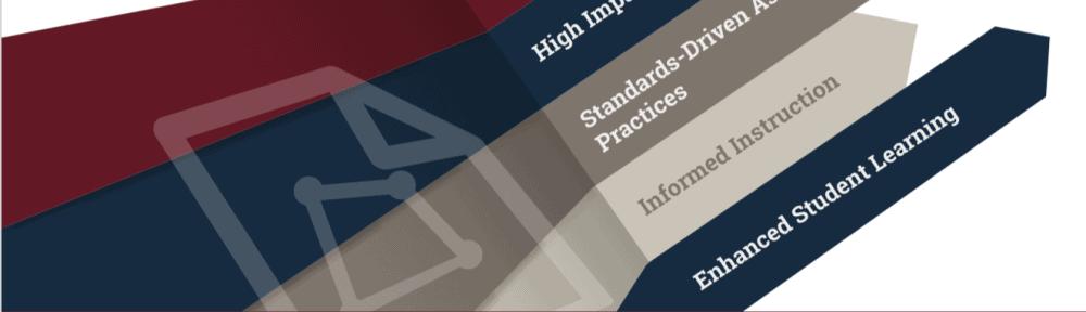 Assessment Banner